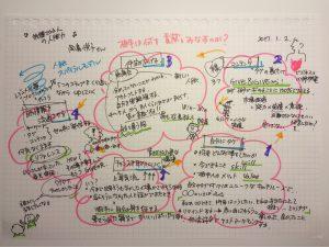 みんなで目標達成【スケッチノート読書会】 9月20日(水)13:15~14:45