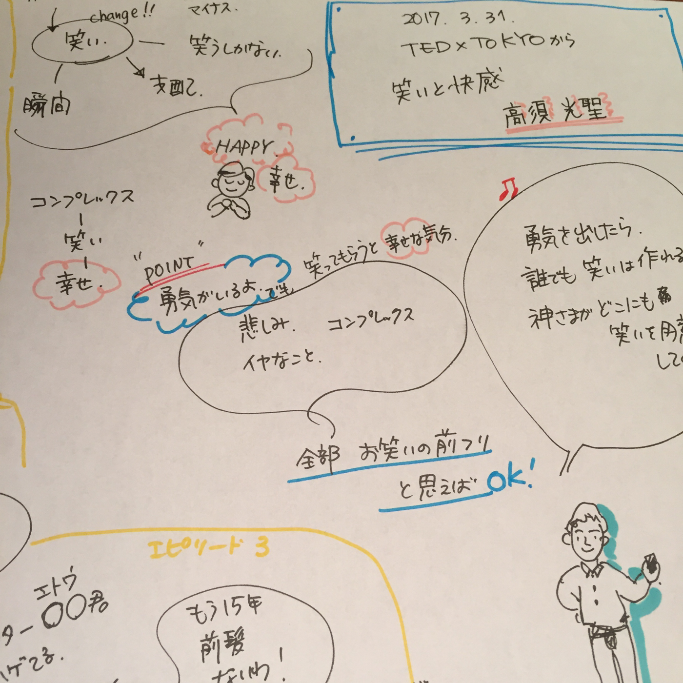 日本語のTEDをスピーチを聴き比べる。無料で聞ける魅力的なスピーチが色々あります。