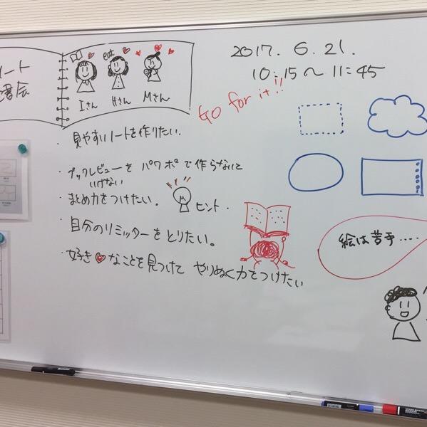 スケッチノート読書会@札幌(6月21日)を開催しました。楽しい時間だったと、ご感想をいただきました。