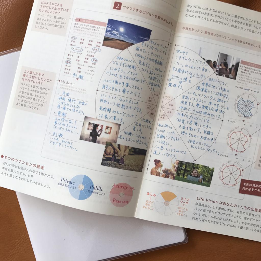 逆算手帳のセミナーを木村聡子さんから受けました。直感が出すGOサインにしたがって行動した結果です。